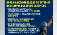 Graças ao apoio do Governo do Brasil, Tóquio recebe a nossa maior delegação na história dos Jogos Olímpicos